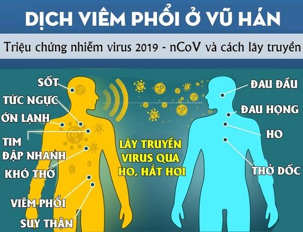 Hướng dẫn của CDC cho các doanh nghiệp và người sử dụng lao động để lập kế hoạch và phản ứng với dịch 2019-nCoV
