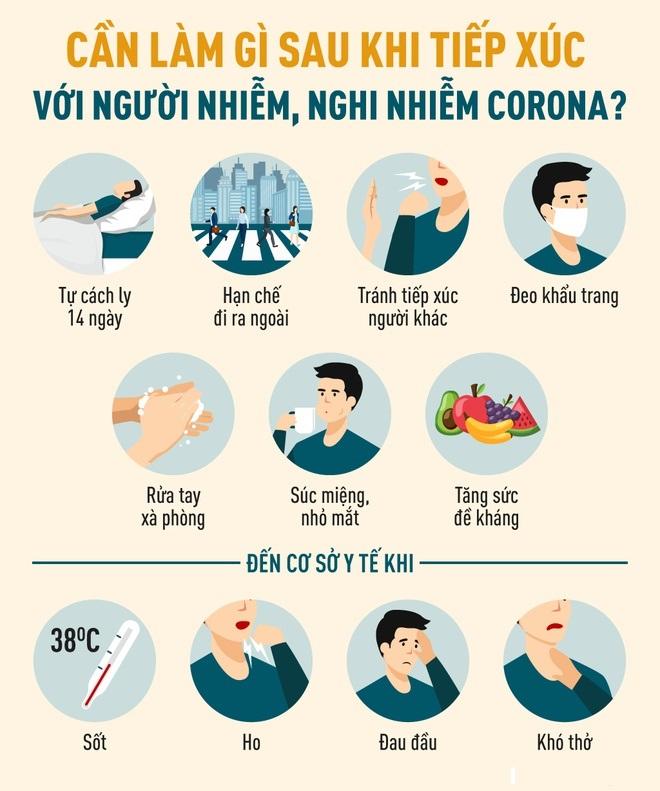 Virus corona (nCoV) sống ở nhiệt độ bao nhiêu?